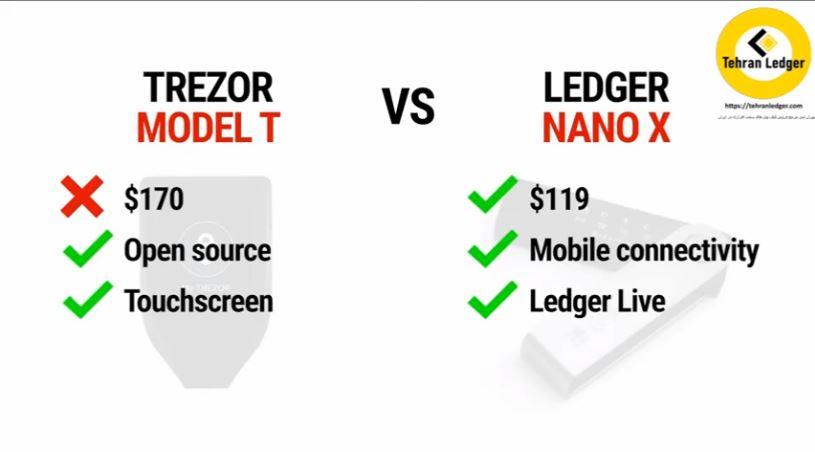 مقایسه ترزور t با لجر nano x